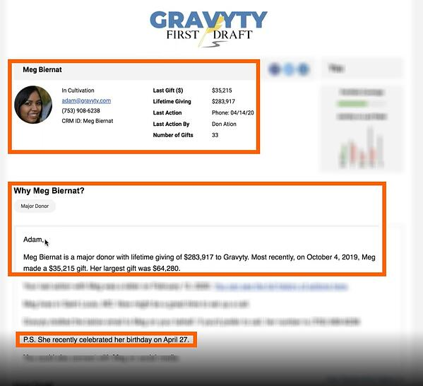 Personalized email from Gravyty First Draft